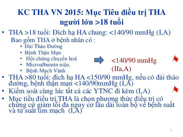 KC THA VN 2015: Mục Tiêu điều trị THA người lớn >18 tuổi • THA >18 tuổi: Đích hạ HA chung: <140/90 mmHg (I,A) Bao gồm THA ...