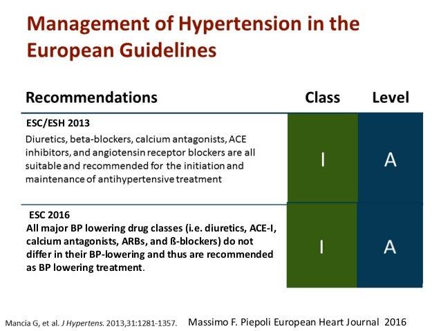 ESC 2016 All major BP lowering drug classes (i.e. diuretics, ACE-I, calcium antagonists, ARBs, and ß-blockers) do not diff...