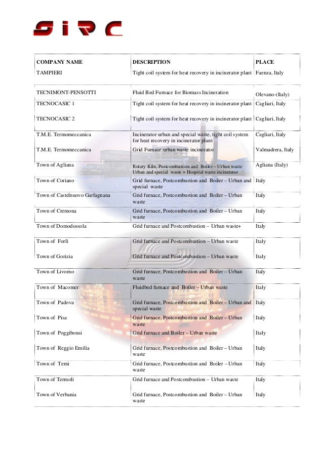 Reference list incinerators and boilers