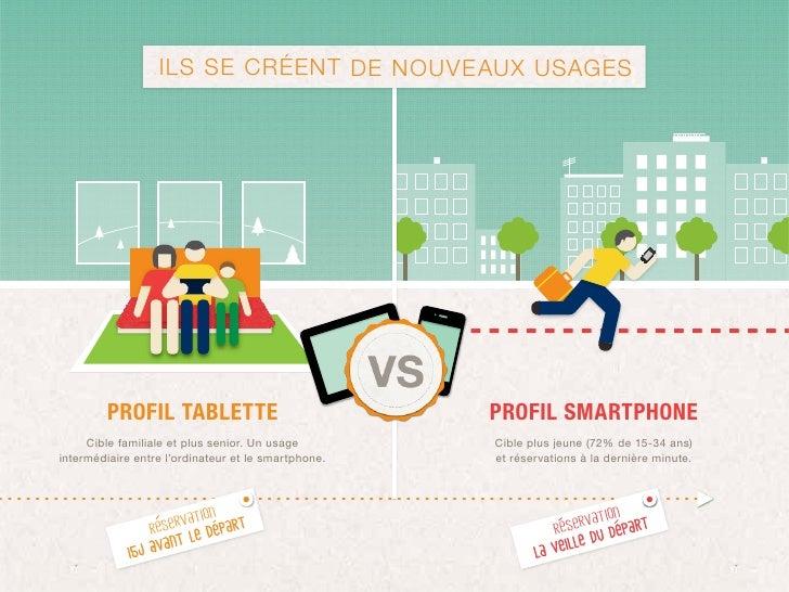 ILS SE CRÉENT DE NOUVE AUX USAGES         PROFIL TABLETTE                             PROFIL SMARTPHONE     Cible familial...