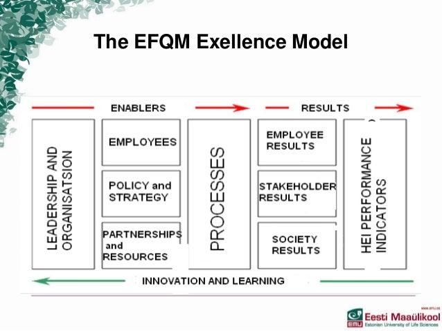 An analysis of european federation