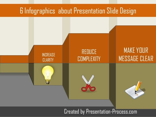 Find more such ideas from 50+ Articles on DataVisualization on Presentation Process Website © Presentation-Process.comCrea...
