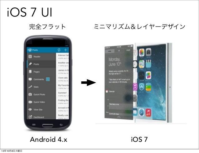 iOS 7 UI iOS 7Android 4.x ミニマリズム&レイヤーデザイン完全フラット 13年10月8日火曜日