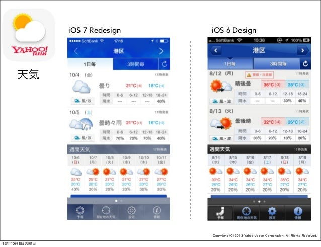 iOS 7 Redesign iOS 6 Design 天気 Copyright (C) 2013 Yahoo Japan Corporation. All Rights Reserved. 13年10月8日火曜日