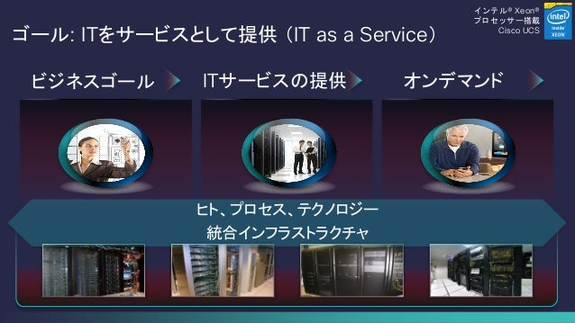 ITpro EXPO 2014: Cisco ACI  ~データセンター運用の効率化と迅速なアプリケーション展開~ Slide 3