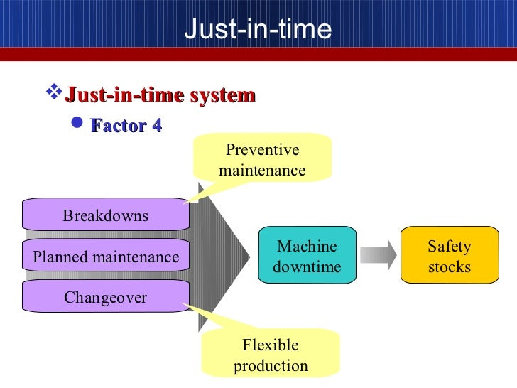 just-in-time inventory method essay The pros of the just-in-time inventory model are vast  a customer-centric  approach to inventory management - download inventory management white  paper  what a just-in-time inventory management system looks like in.