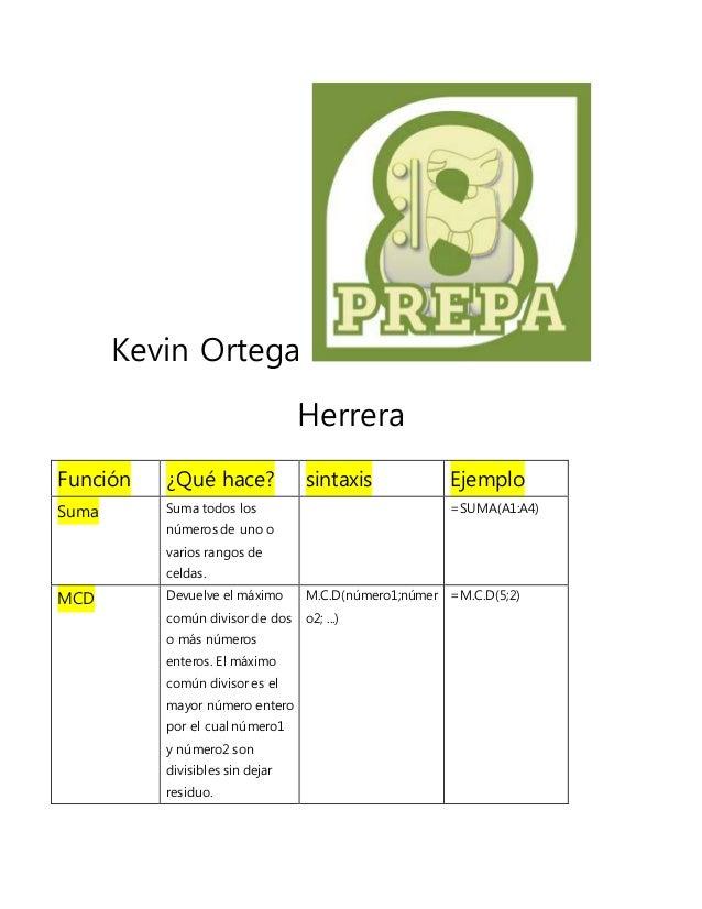 Kevin Ortega Herrera Función ¿Qué hace? sintaxis Ejemplo Suma Suma todos los números de uno o varios rangos de celdas. =SU...