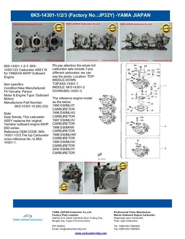 6K5-14301-1/2/3 (Factory No.:JP32Y) -YAMA JIAPAN www.carburetormfg.com YAMA JIAPAN Carburetor Co.,Ltd. Professional China ...