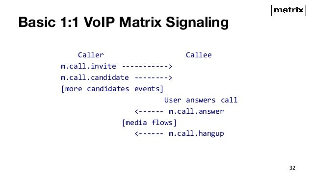 Set Up A Video Conference Room With Webrtc
