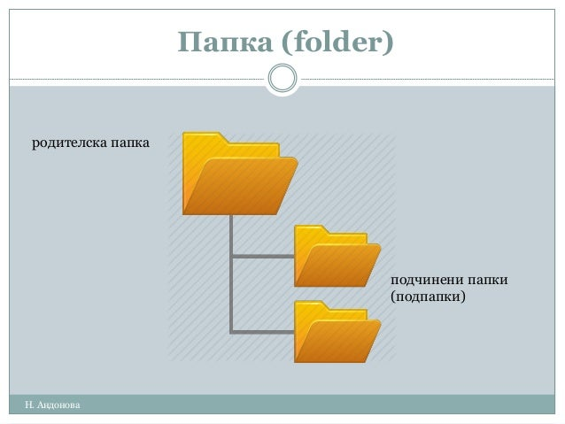 Папка (folder) родителска папка подчинени папки (подпапки) Н. Андонова