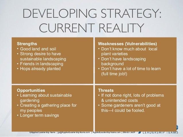 ©Applied Leadership Teams   jp@AppliedLeadershipTeams.com   AppliedLeadershipTeams.com   206.651.5639 DEVELOPING STRATEGY:...