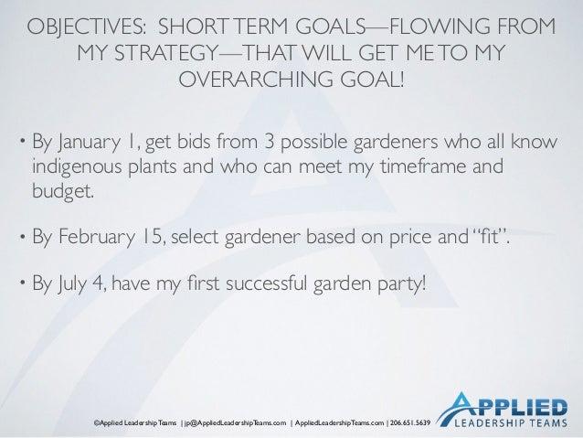 ©Applied Leadership Teams   jp@AppliedLeadershipTeams.com   AppliedLeadershipTeams.com   206.651.5639 OBJECTIVES: SHORTTER...