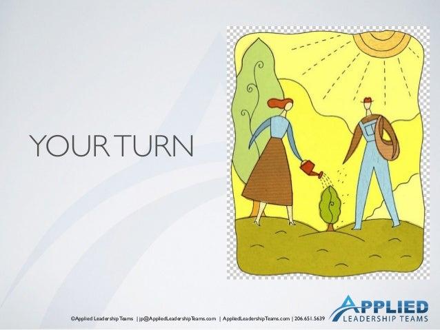©Applied Leadership Teams   jp@AppliedLeadershipTeams.com   AppliedLeadershipTeams.com   206.651.5639 YOURTURN