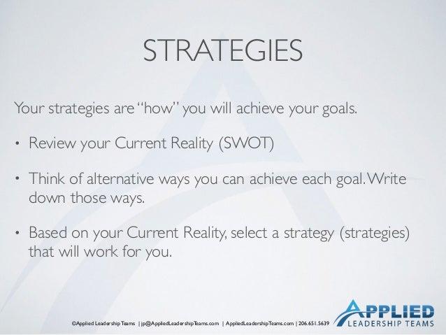 ©Applied Leadership Teams   jp@AppliedLeadershipTeams.com   AppliedLeadershipTeams.com   206.651.5639 STRATEGIES Your stra...