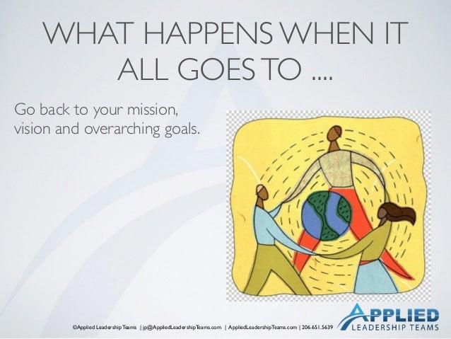 ©Applied Leadership Teams   jp@AppliedLeadershipTeams.com   AppliedLeadershipTeams.com   206.651.5639 WHAT HAPPENS WHEN IT...