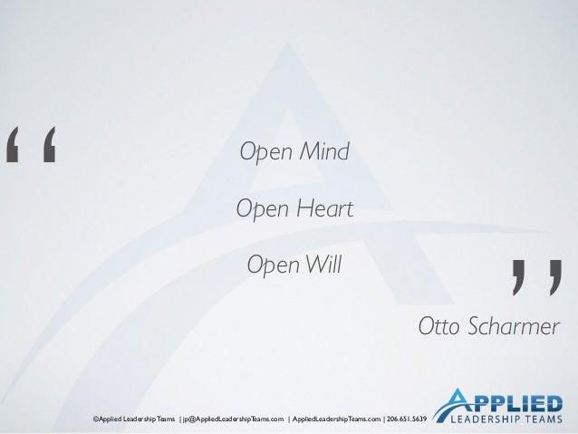"""©Applied Leadership Teams   jp@AppliedLeadershipTeams.com   AppliedLeadershipTeams.com   206.651.5639 """" """" Otto Scharmer Op..."""