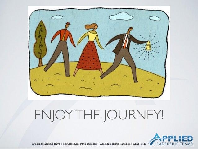 ©Applied Leadership Teams   jp@AppliedLeadershipTeams.com   AppliedLeadershipTeams.com   206.651.5639 ENJOYTHE JOURNEY!