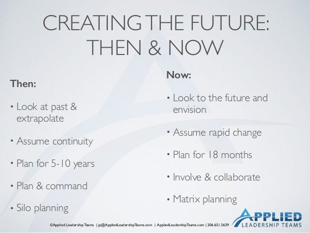 ©Applied Leadership Teams   jp@AppliedLeadershipTeams.com   AppliedLeadershipTeams.com   206.651.5639 CREATINGTHE FUTURE: ...