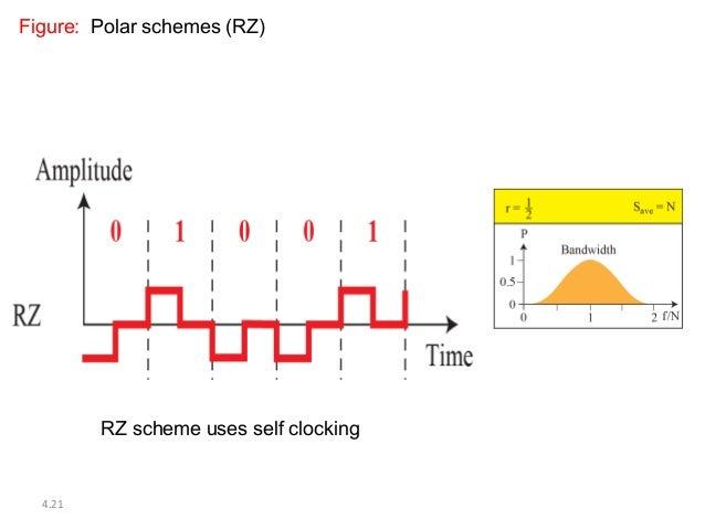 Полар 72ctv3062 схема