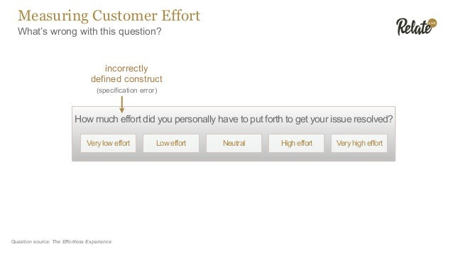 What's wrong with this question? Measuring Customer Effort Question source: The Effortless Experience How much effort did ...