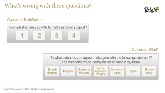 Create One Question Time to Design!