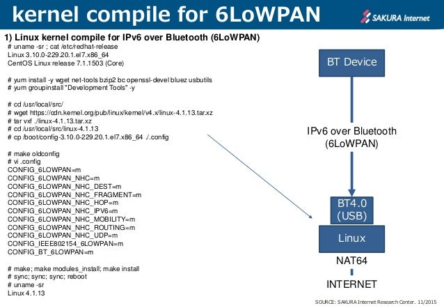 How to twist a IPv6 over Bluetooth (6lowpan) Vmware Ping Dup