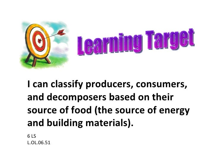 Learning Target 6 LS L.OL.06.51 I can classify producers, consumers, and decomposers based on their source of food (the so...