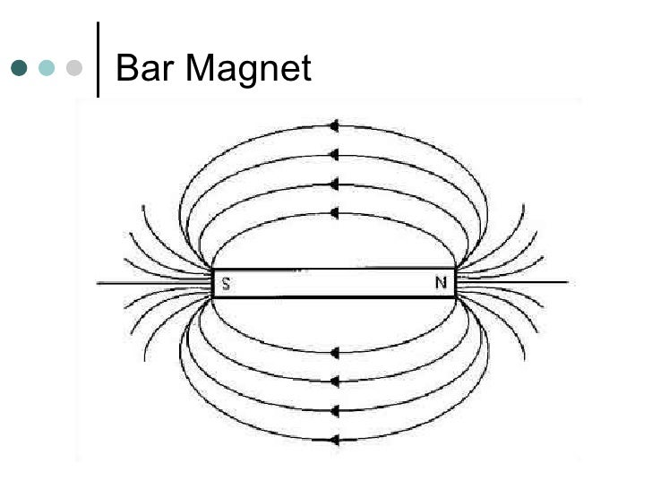 6 magnetic field lines