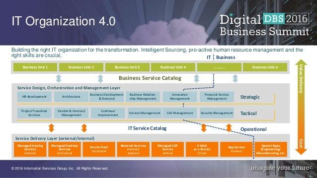 Dbs2016 Managing The Emerging Digital It Model