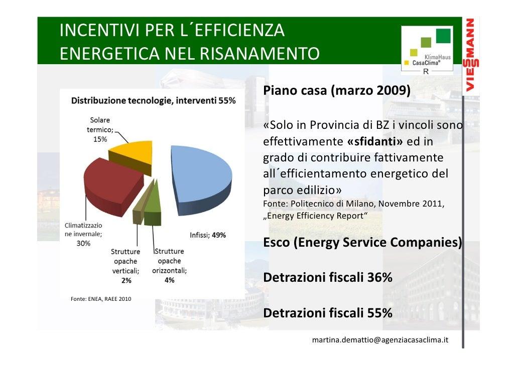 Casaclima r certificare la qualit degli interventi di for Piccoli piani energetici efficienti