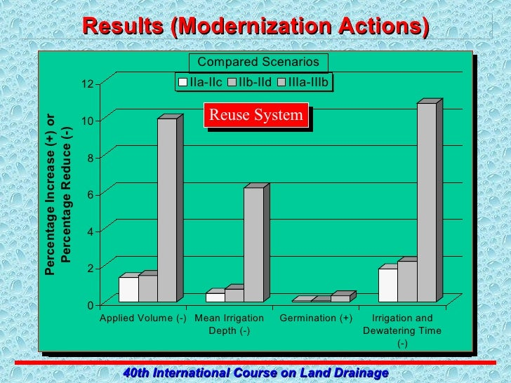 """increasing modernization crumbling values Was of course central to the generally accepted goals of """"progress"""" and """"modernization"""" and with the crumbling of sustainable development is."""