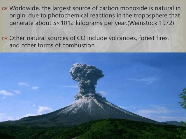 Carbon Monoxide Poisoning By Dr Yasser Diab