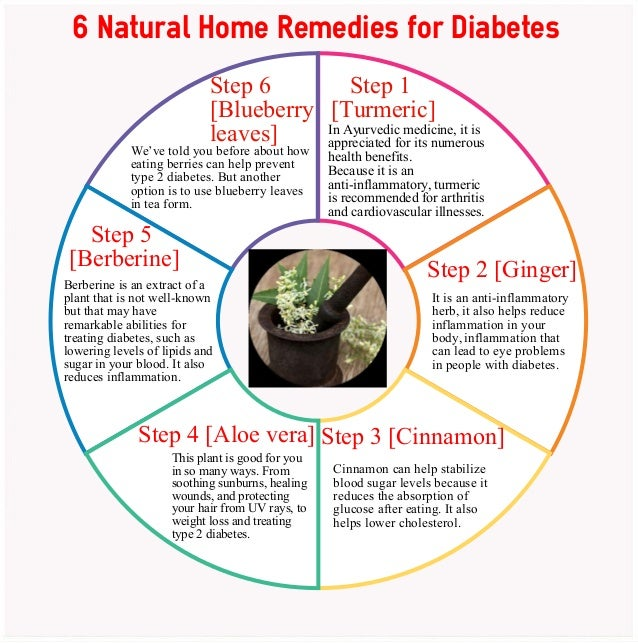 6 natural home remedies for diabetes