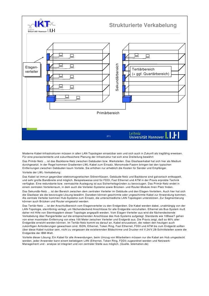 Ausgezeichnet Verkabelungsschema Für Die Klimaanlage Des Betreibers ...