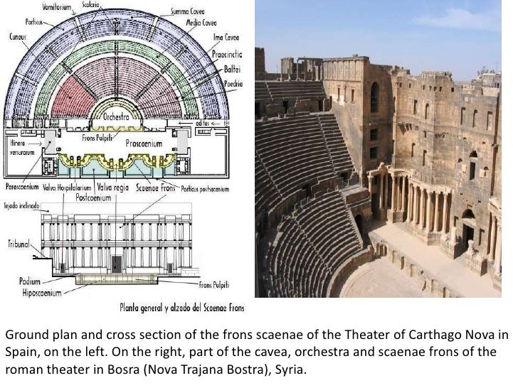 Odeia In Ancient Greece And Rome