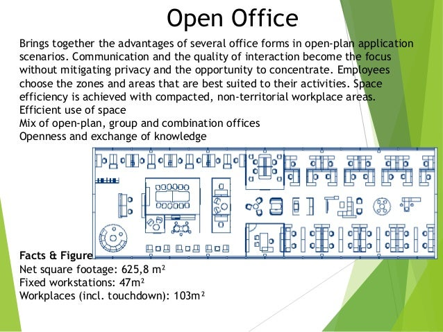 Office design for Office design requirements