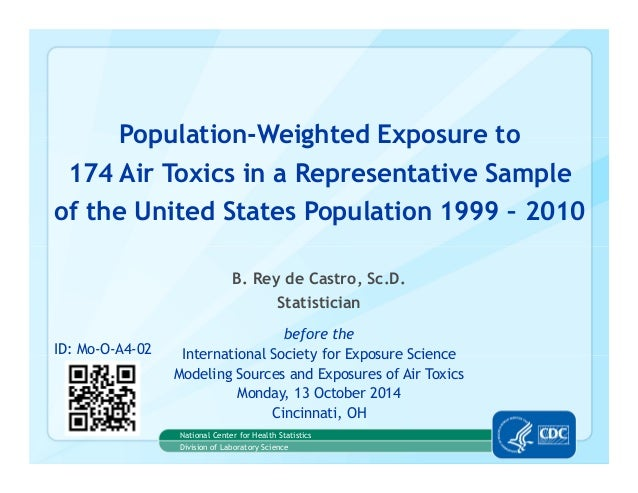 Population-Weighted Exposure to  174 Air Toxics in a Representative Sample  of the United States Population 1999 – 2010  B...