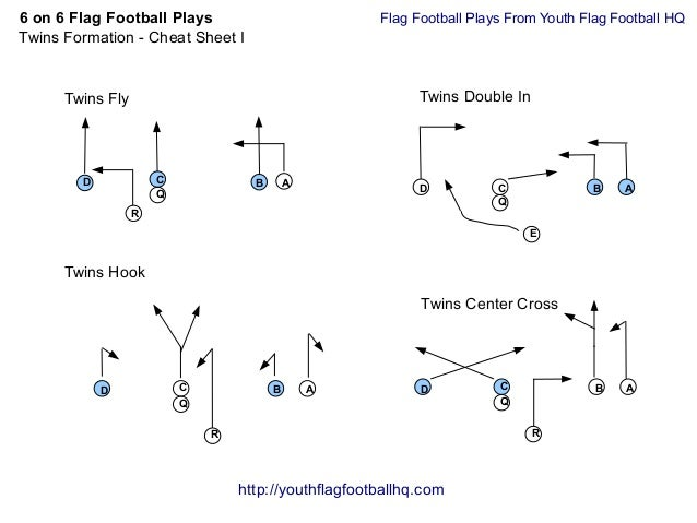 Nfl Flag Football Plays Pictures To Pin
