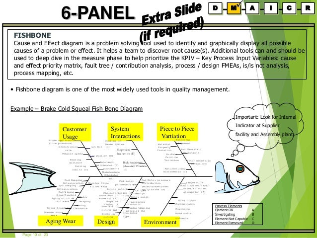 6 panel manual training guide by tonatiuh lozada duarte an excellent 10 ccuart Image collections
