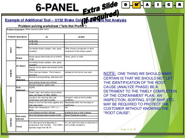 6 panel manual training guide by Tonatiuh Lozada Duarte an ...