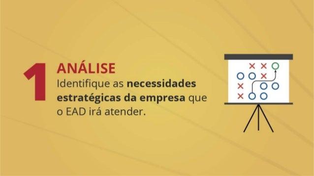 6 passos para fazer o EAD da sua empresa funcionar Slide 2