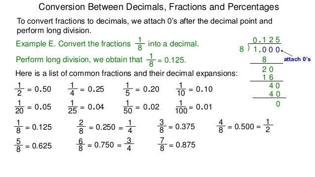 6 percentages, conversion between fractions, decimals and percentages
