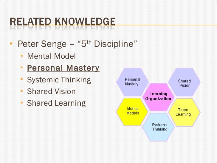 personal mastery peter senge Peter senge, however, talks about personal mastery not just in terms of a learning process or discipline he thinks personal mastery constitutes us with self awareness and must manifest itself in our behaviors.
