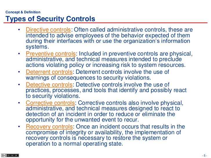 physical access control policy template - 6 physical security