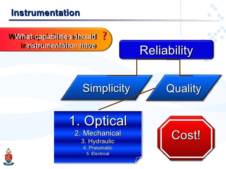 Instrumentation ? What capabilities should instrumentation have Reliability 1. Optical 2. Mechanical 3. Hydraulic 4. Pneum...
