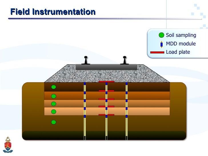 Field Instrumentation MDD module Load plate Soil sampling