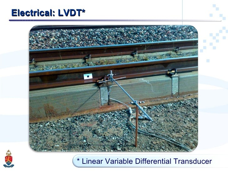 Electrical: LVDT* * Linear Variable Differential Transducer
