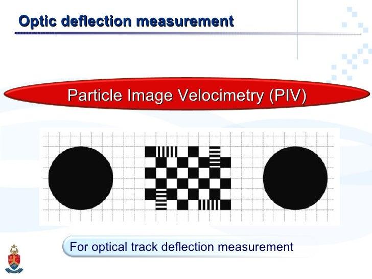 Optic deflection measurement Particle Image Velocimetry (PIV) For optical track deflection measurement