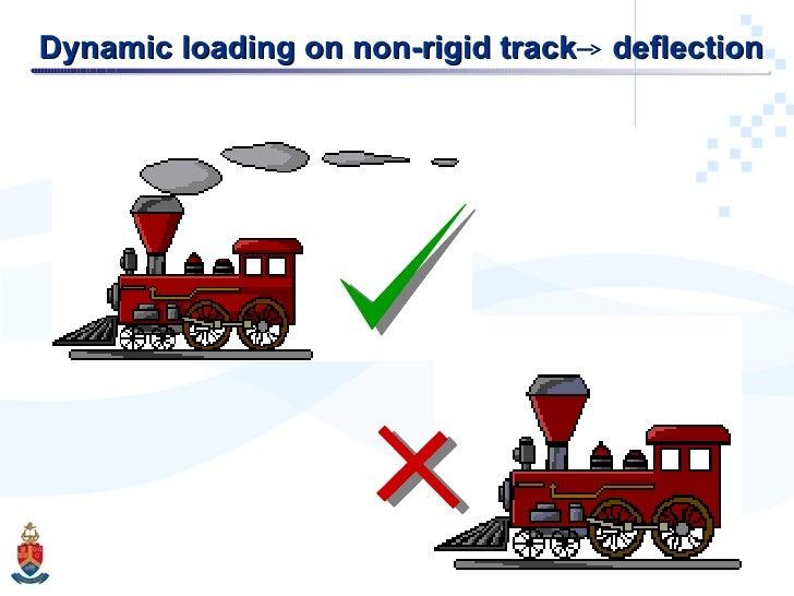 Dynamic loading on non-rigid track  deflection