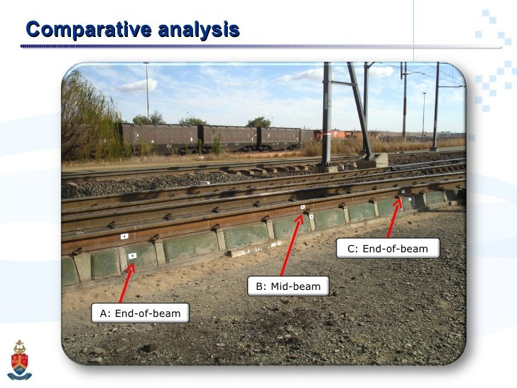 Comparative analysis A: End-of-beam C: End-of-beam B: Mid-beam
